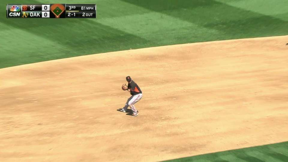 McGehee flashes leather