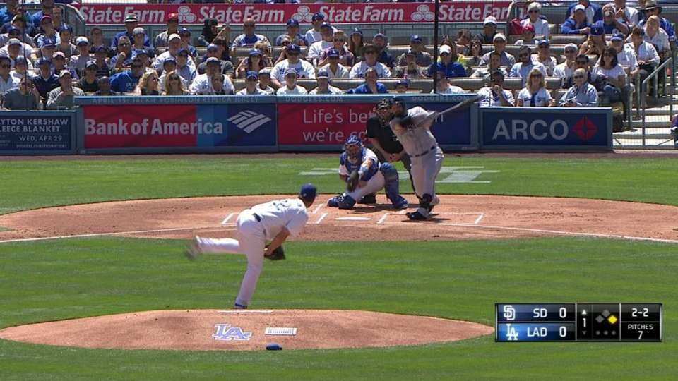 Kershaw's first K of 2015