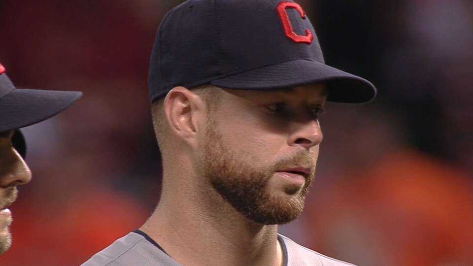 Kluber's Opening Day outing