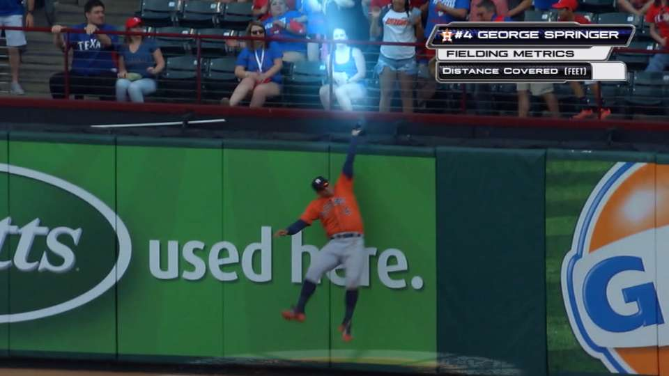 The power of Statcast