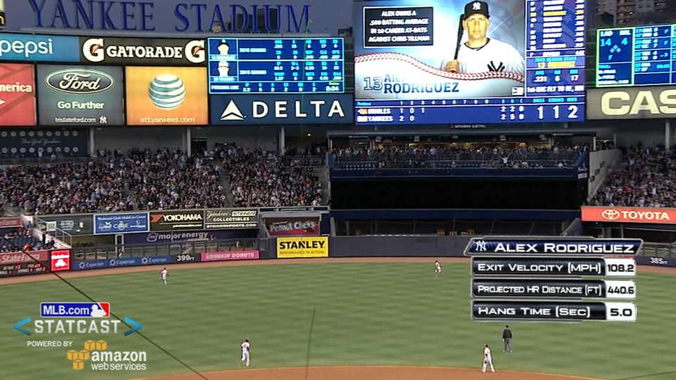 Statcast: A-Rod's 661st home run