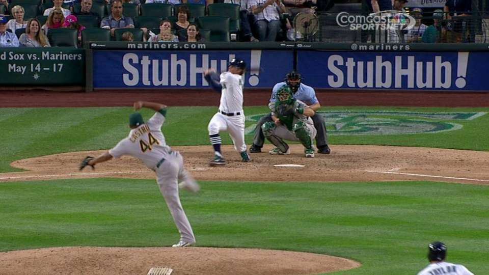 Castro's first career strikeout