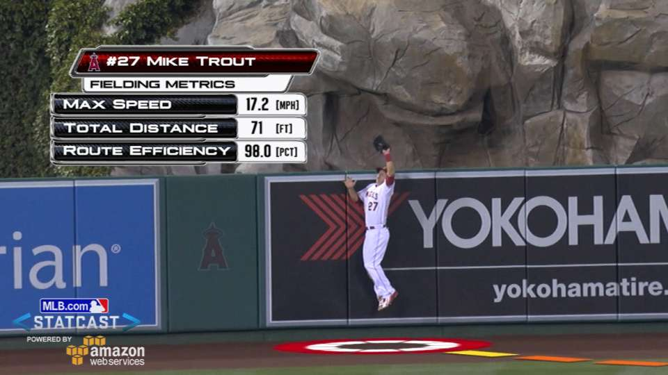 Statcast: Trout's great talents