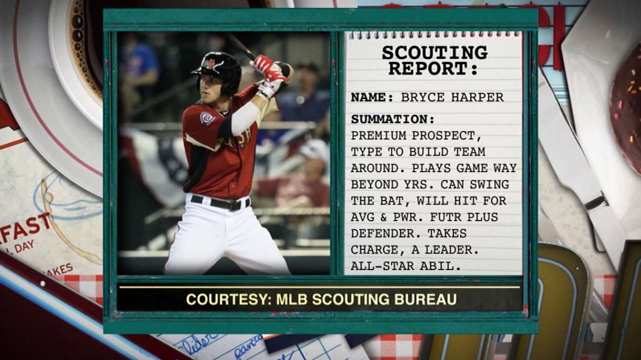 2008 mlb amateur draft scouting report