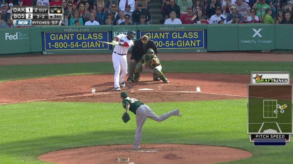 Papi's run-scoring double
