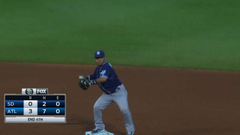 Padres turn two to end frame