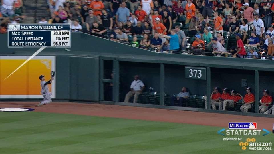 Statcast: Williams' crazy catch
