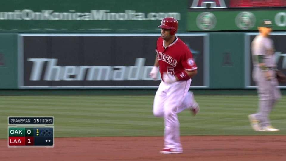 Pujols' 18th home run