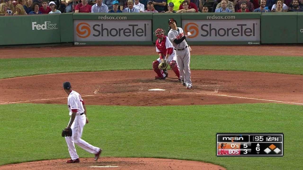 Orioles suman 12 triunfos en sus últimos 15 juegos al imponerse a Boston