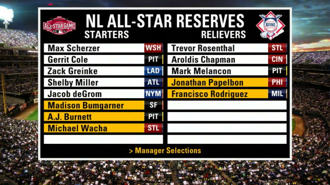 Full roster released for 2015 All-Star Game  2da9462f910