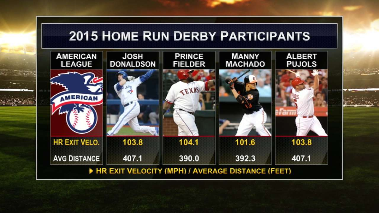 Home Run Derby Rosters 07 09 2015 Mlb Com