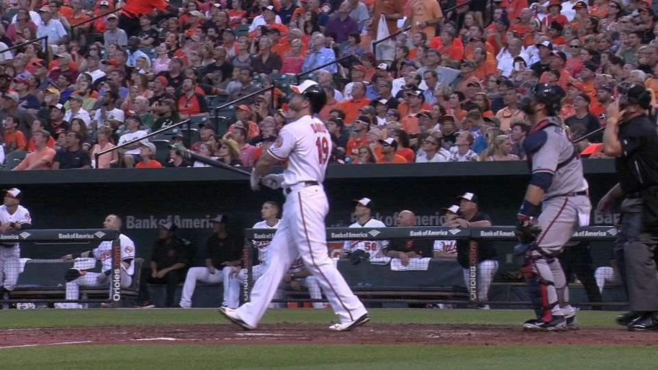 Must C: Davis crushes two homers