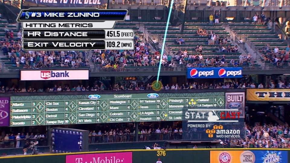 Statcast: Zunino's crushed homer