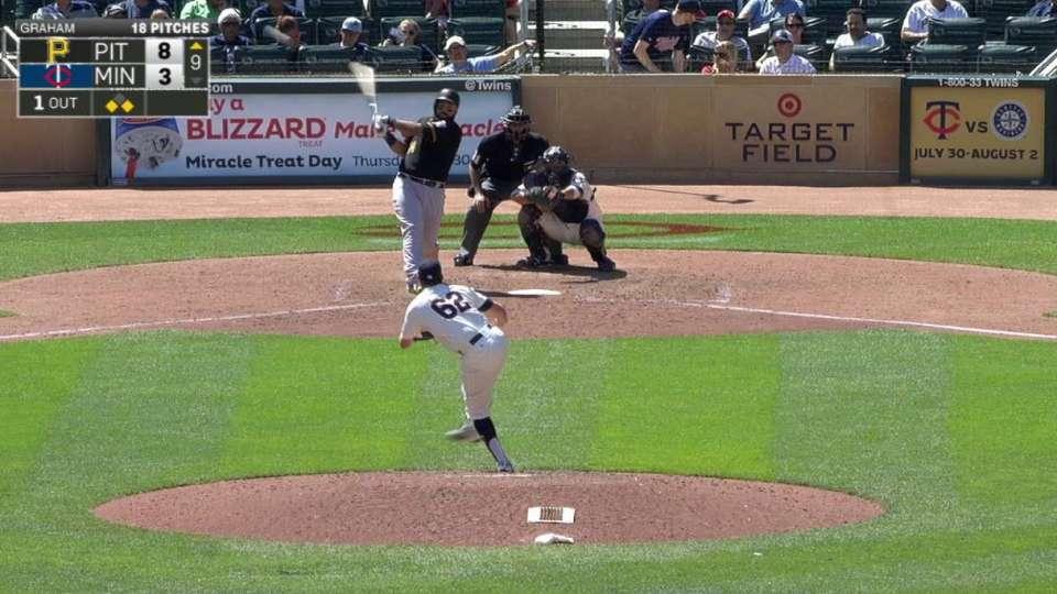 Alvarez's two-run double