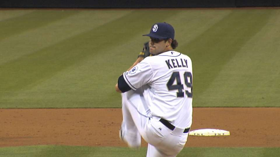 Top Prospects: Kelly, SD
