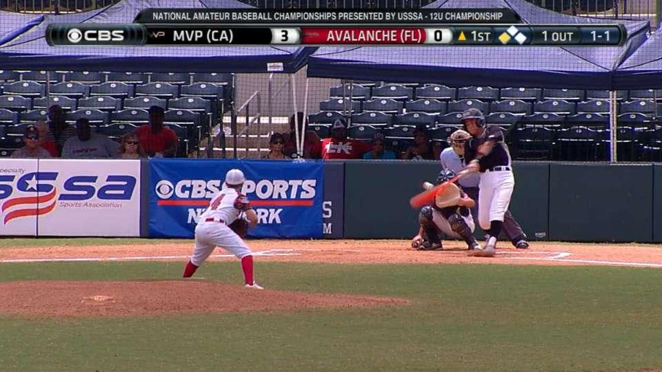 MVP's bats get hot early
