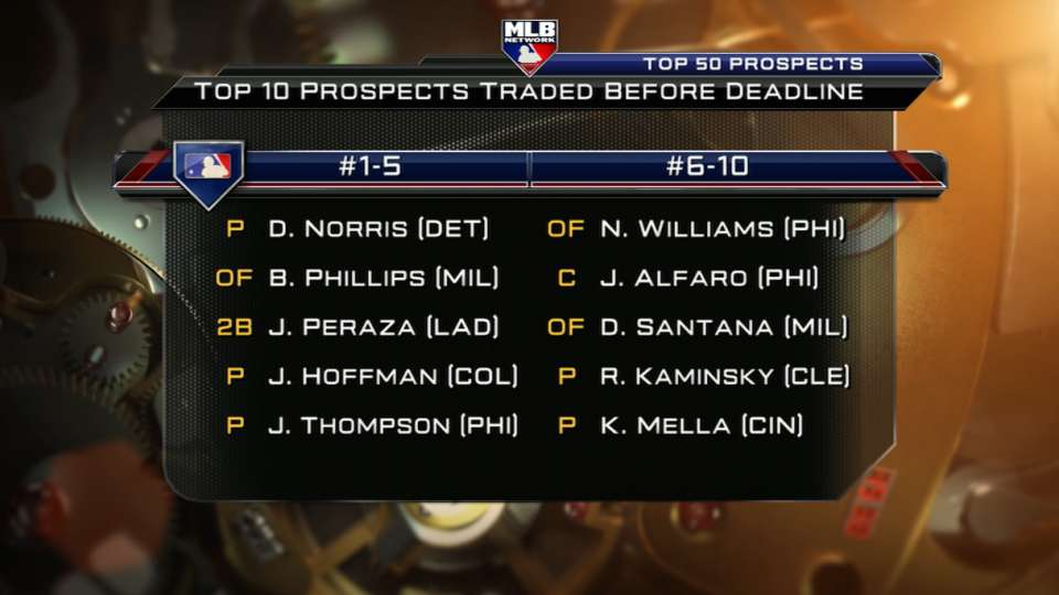 Top 50 Prospects: Traded