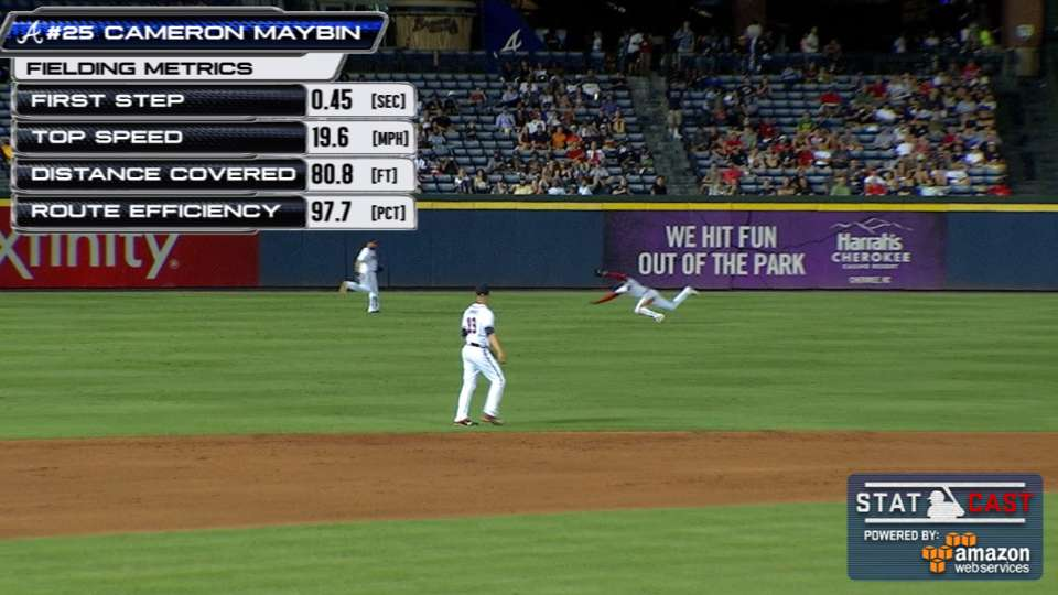 Statcast: Maybin goes all out