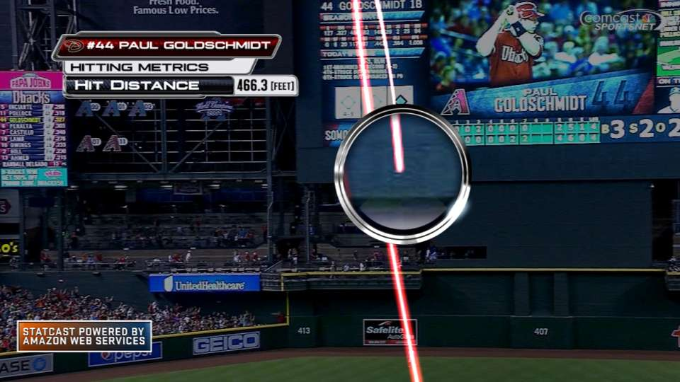 Statcast: Goldy's 466-foot homer