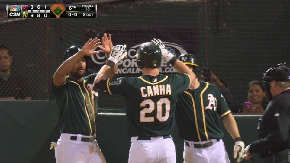 Canha's three-run home run