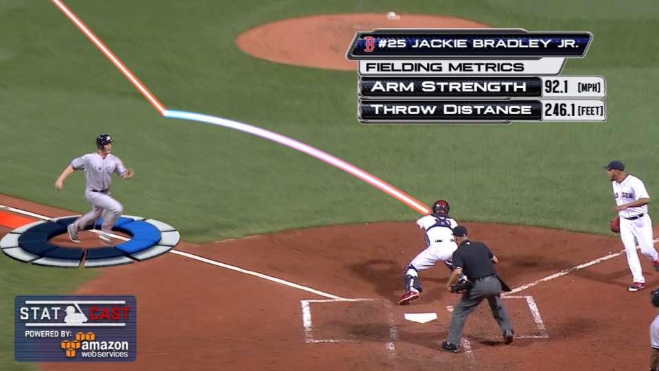 Statcast: Bradley Jr. gets Bird