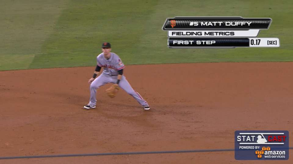 Statcast: Duffy's great reaction