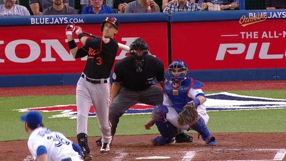 Flaherty's RBI double