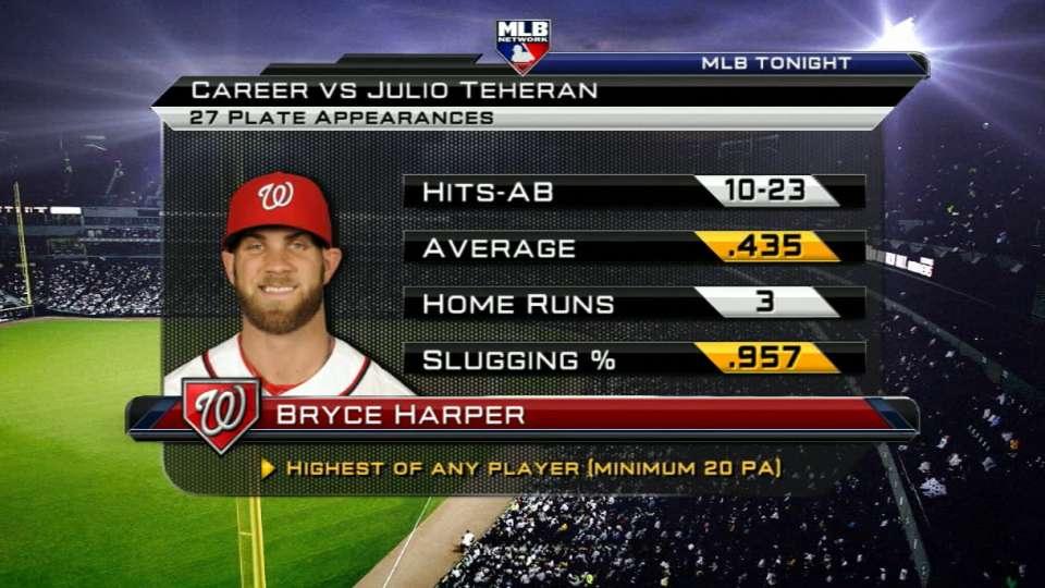 MLB Tonight: Harper vs. Teheran