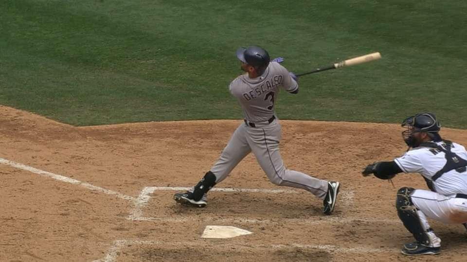 Rockies' four home runs