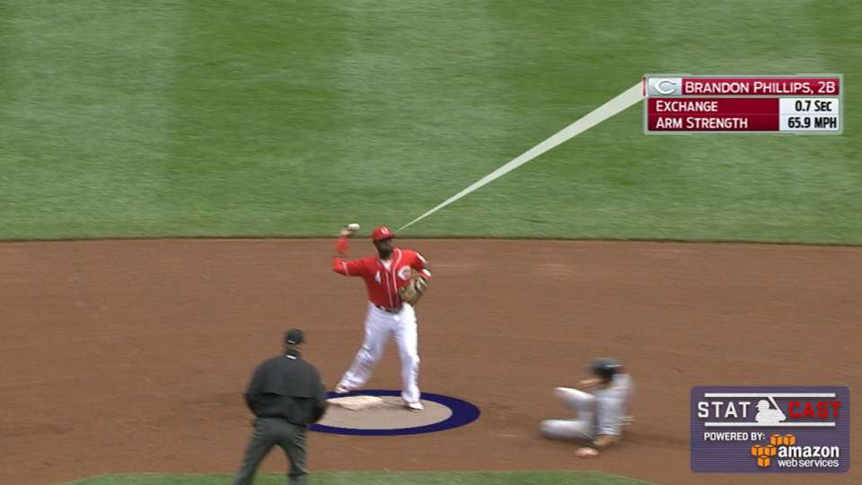 Statcast: Reds turn double play