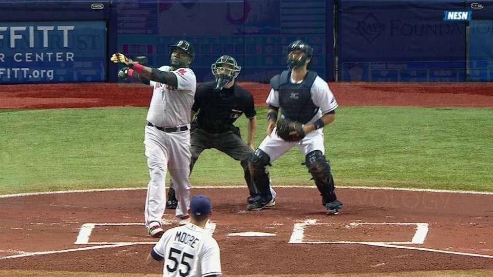 Ortiz's 499th home run