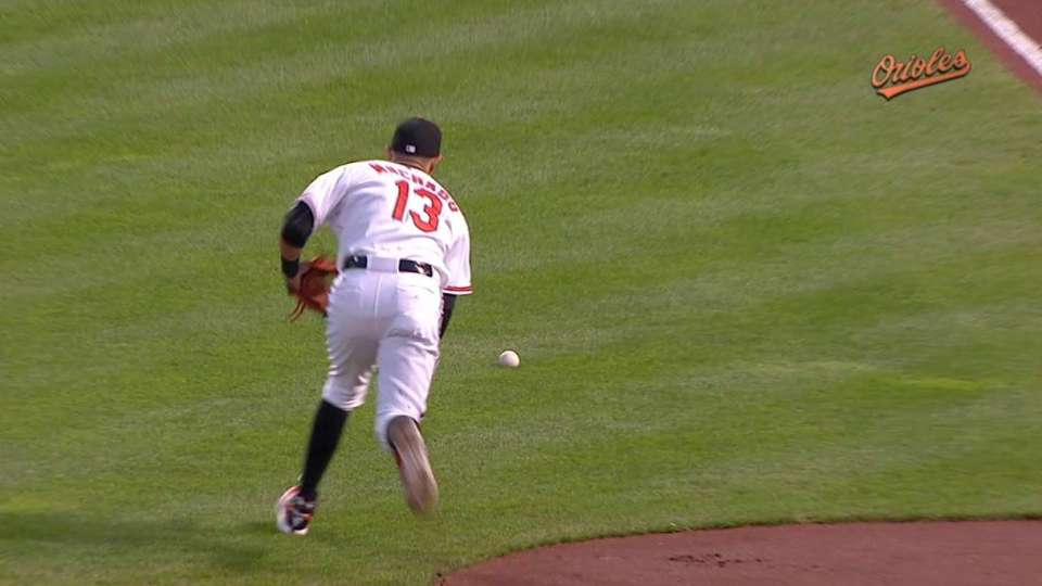 Machado's barehanded play