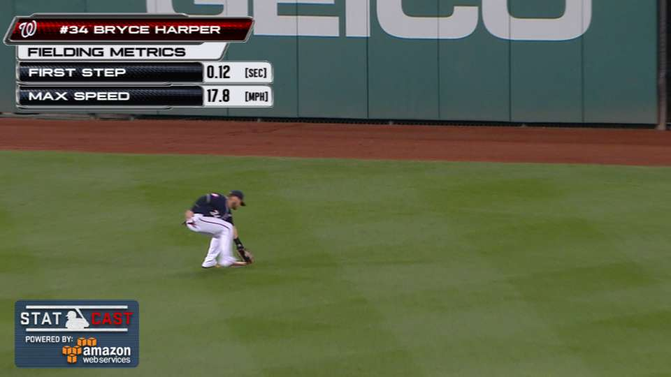 Statcast: Harper's great throw