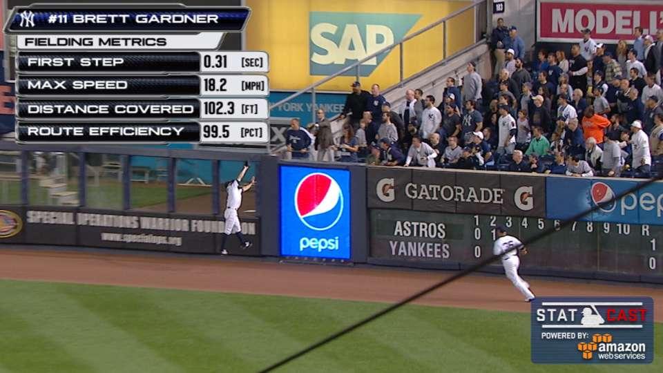Statcast: Gardner's leaping grab