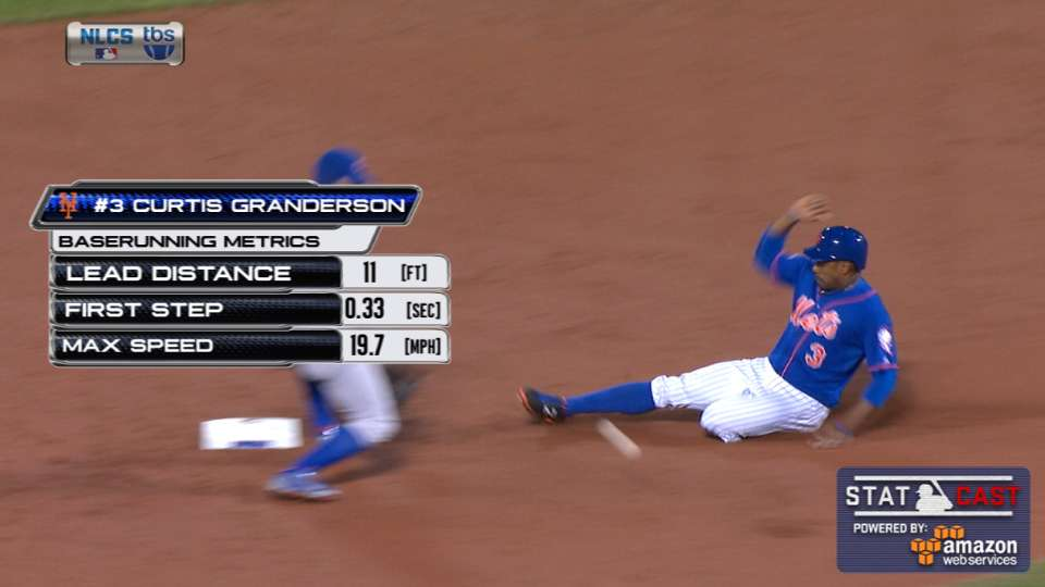 Statcast: Grandy's two steals