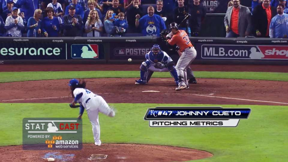 MLB Now: Statcast looks at Cueto
