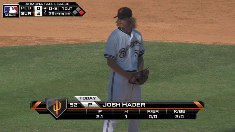 Hader's stellar relief outing