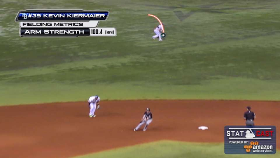 Statcast: Great outfield throws