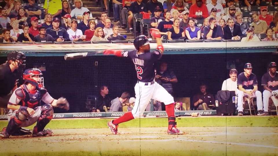 MLB Tonight: Indians recap