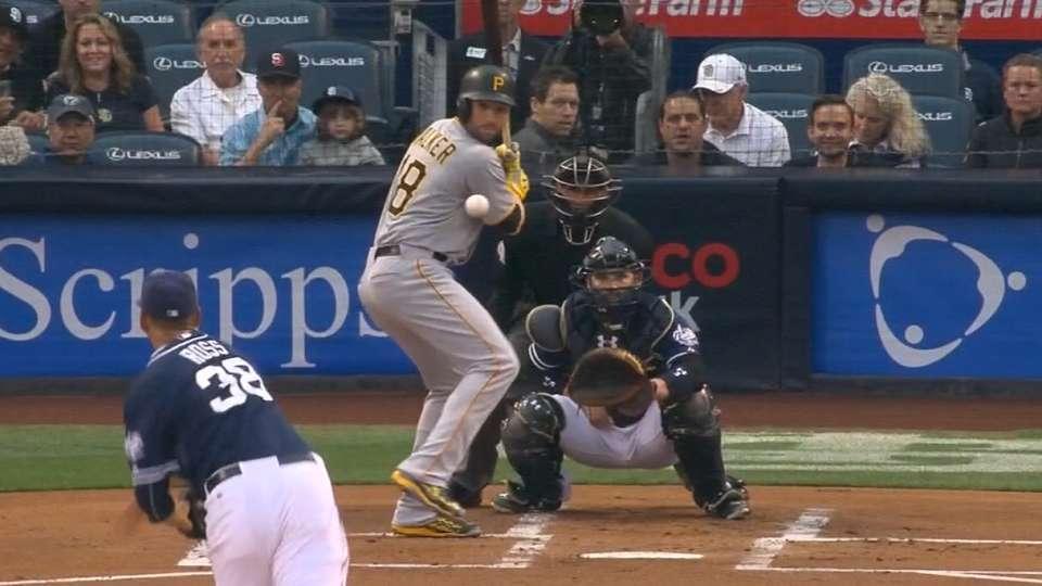 12/9/15: MLB.com FastCast