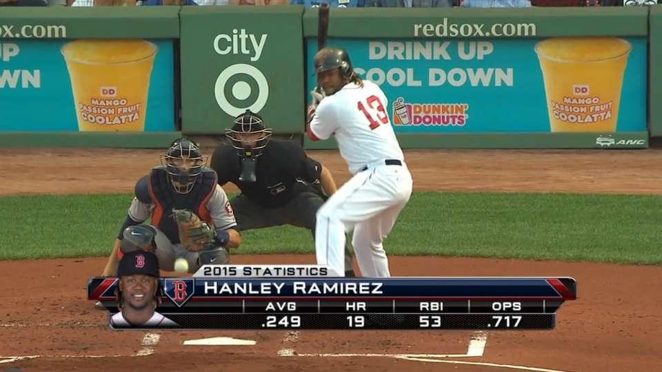 MLB Tonight: Shifting Positions