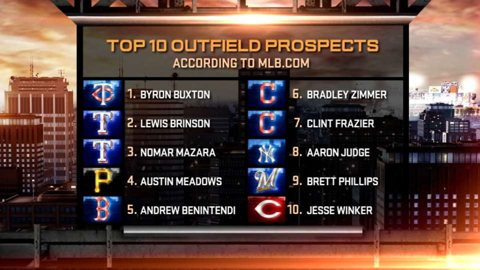 Top 10 outfield prospects