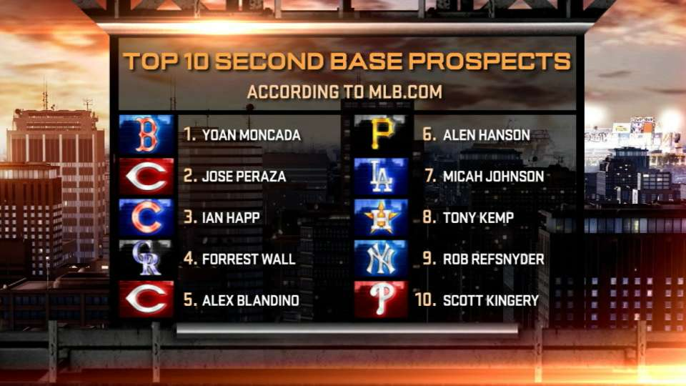 Top 10 second base prospects