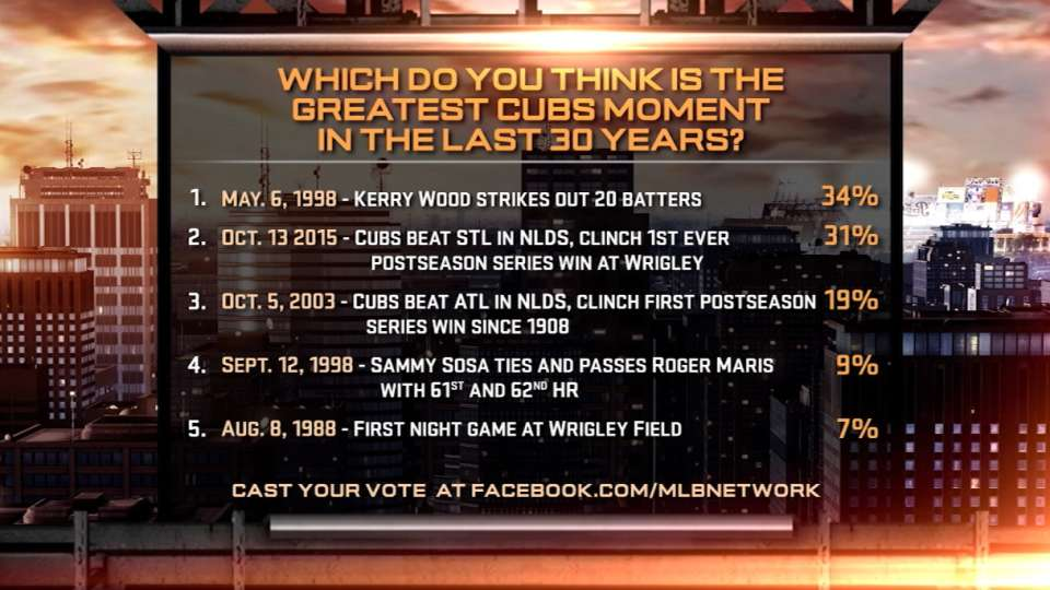 Top Cubs moments