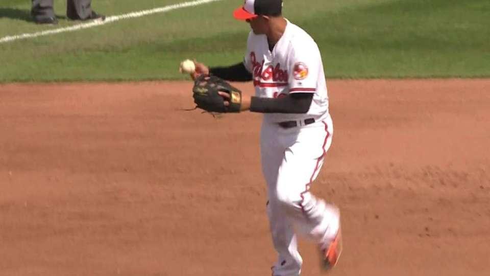 Machado throws out Butler
