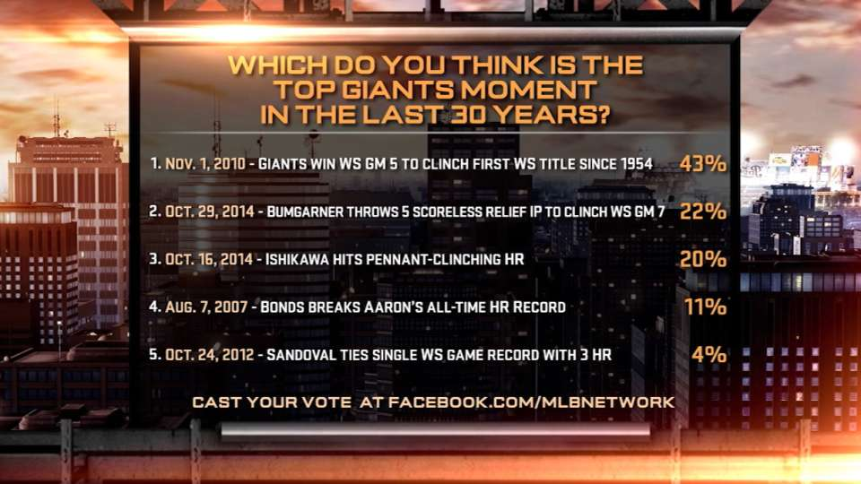 Top Giants moments of all-time