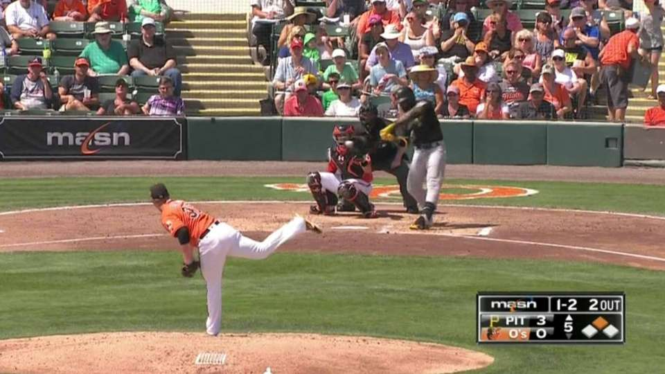 Bundy strikes out McCutchen