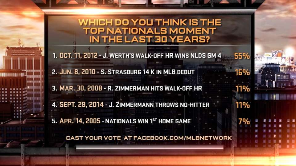 MLB Tonight: Nationals moments