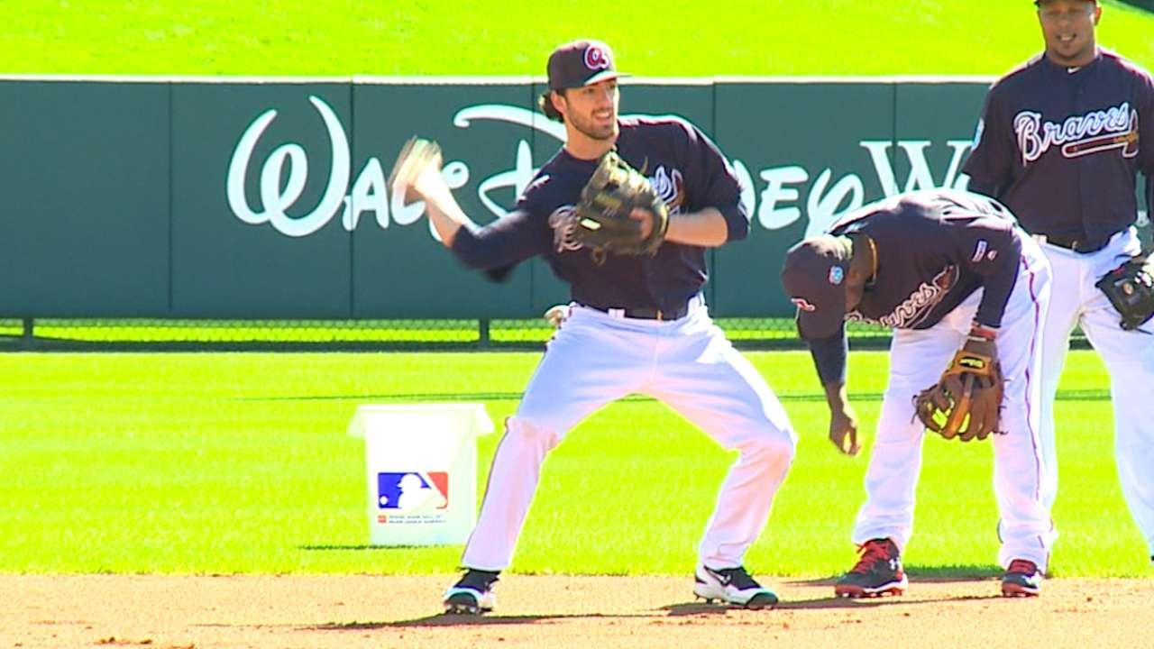 Atlanta Braves Prospects At Spring Training Mlb Com