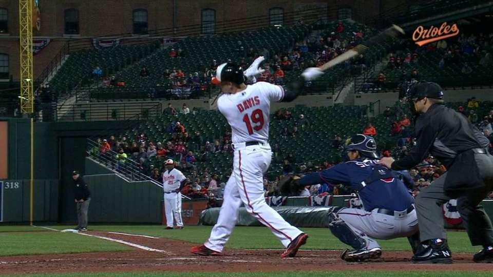 Davis' solo homer to center